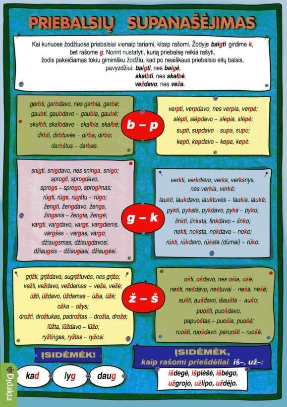 Priebalsių supanašėjimas (dalijamoji medžiaga, A5)  