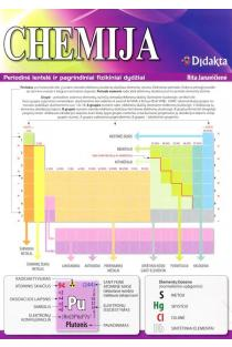 Chemija. Periodinė elementų lentelė ir pagrindiniai fizikiniai dydžiai | Rita Janavičienė