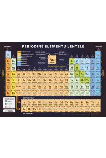 Periodinė elementų lentelė (dalijamoji medžiaga, A5) |